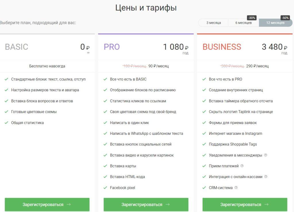 Что такое Таплинк: подробная инструкция по установке и настройке сервиса с примерами