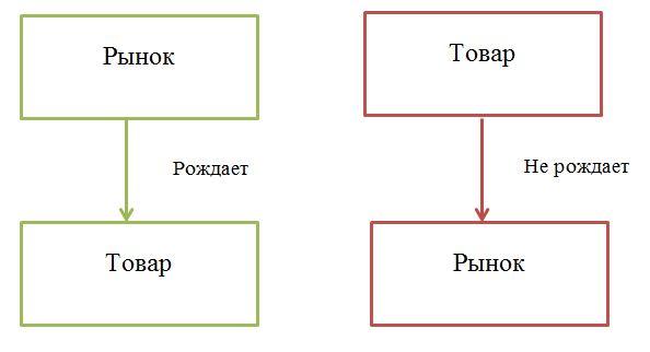 Как написать рекламный пост в Инстаграм: подробный разбор от А до Я