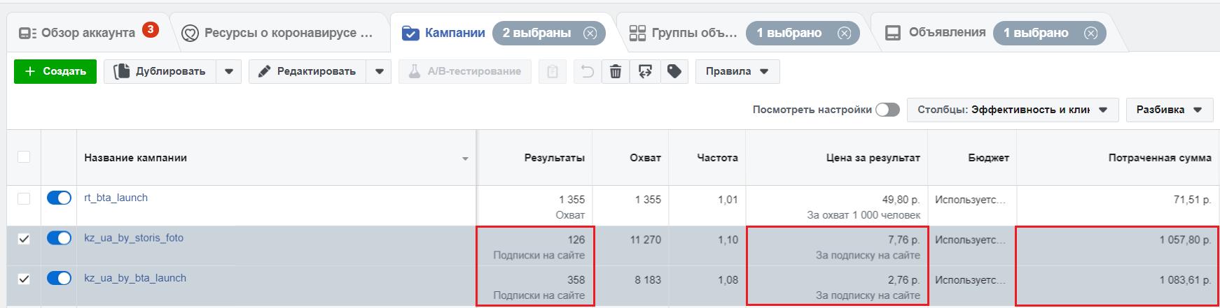 Хотели достойный кейс про инфобизнес, где 2000 рублей превратились в 484 заявки? Получите и распишитесь